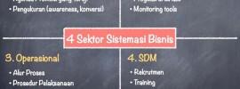 4 Sektor Sistemasi Bisnis