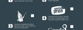 Download Gratis Checklist Panduan Membuat Halaman Produk Online Yang Menjual
